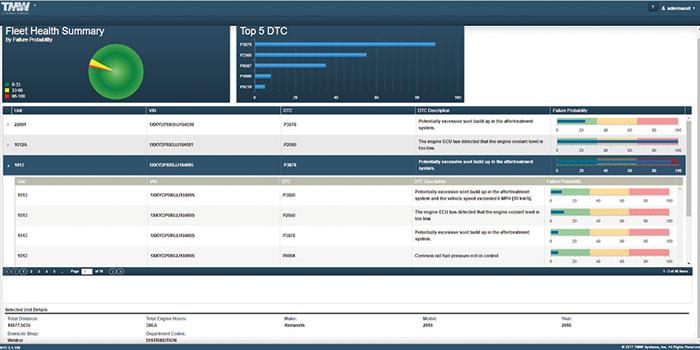 TMW-Systems-TMT-Fleet-Management-Screen-Shot